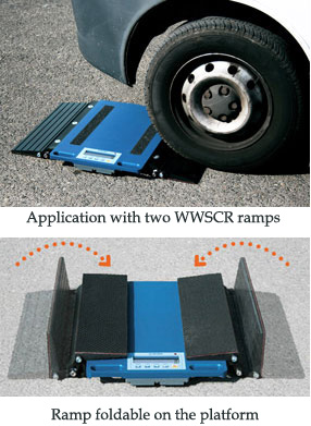 Application with two WWSCR ramps